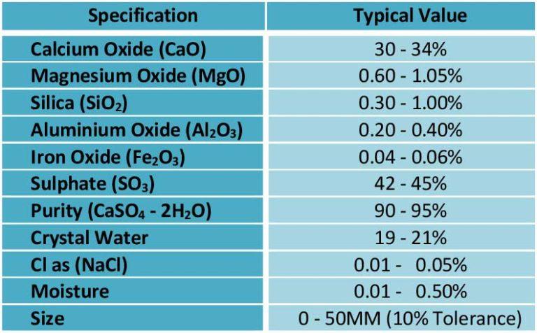 Gypsum-Datis Export Group-Supplier