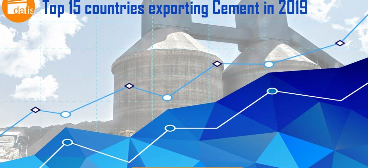 Top 15 countries exporting Cement in 2019