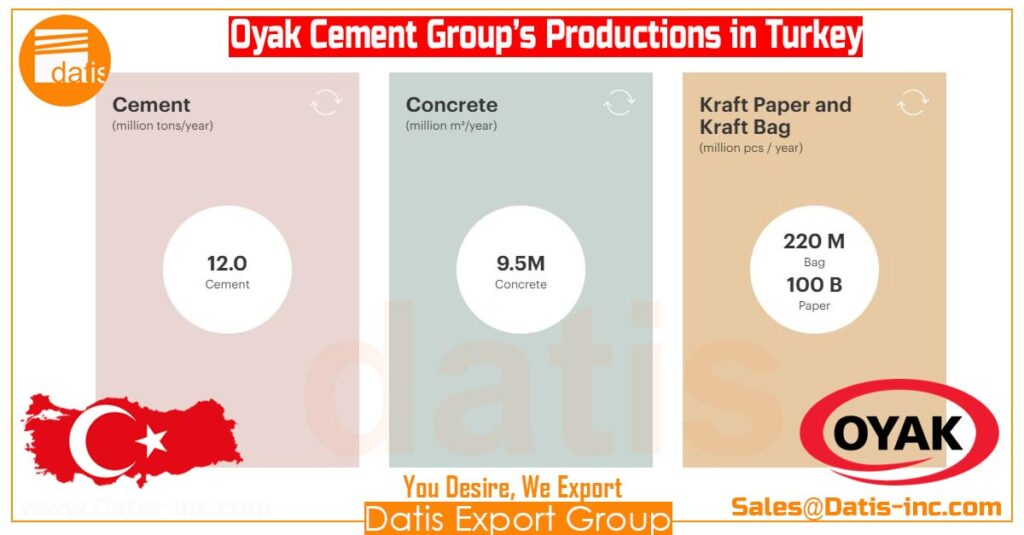 Oyak Cement Group-Productions in Turkey-by Datis Export Group