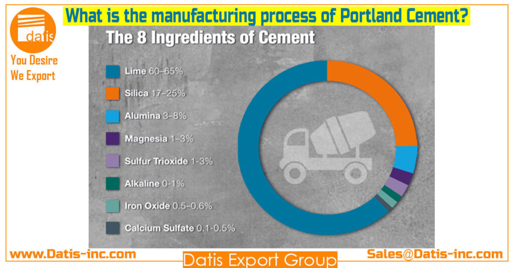 The 8 ingredients of Portland Cement-Datis Export Group- Cement Supplier