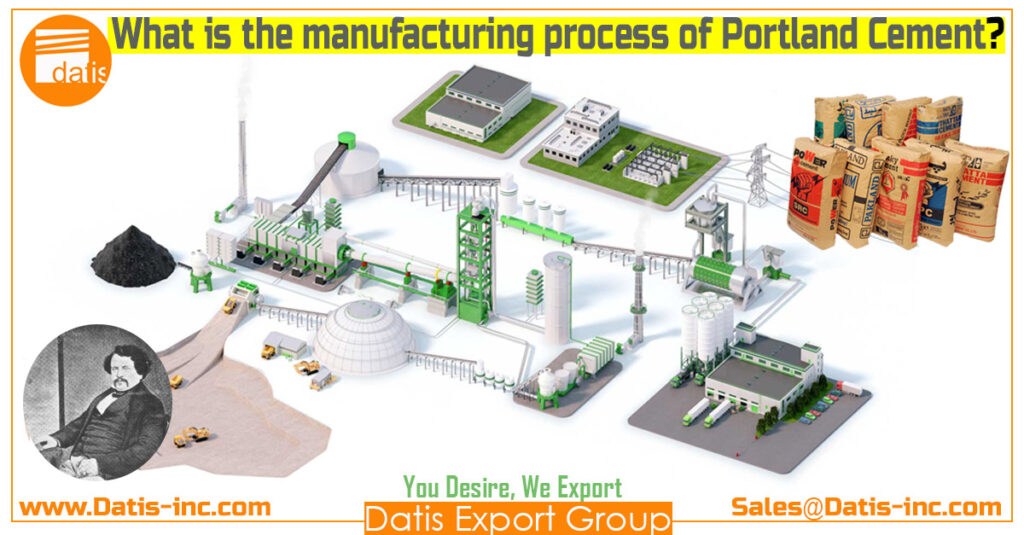 What is the manufacturing process of Portland Cement