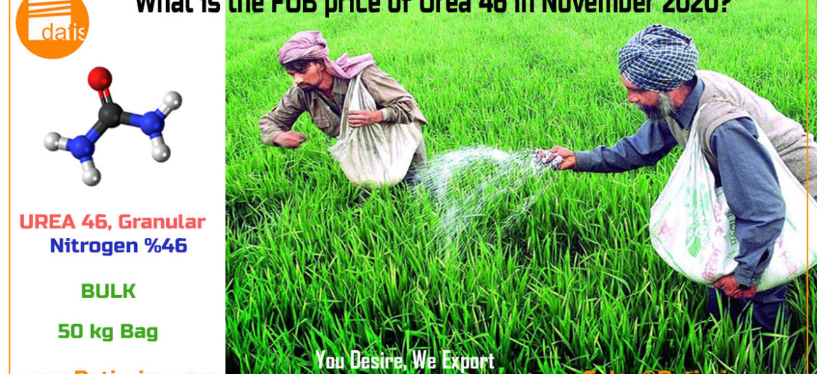 What is the FOB price of Urea 46 in November 2020